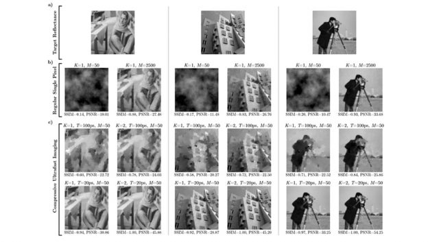 Image capture with MIT's single-pixel camera