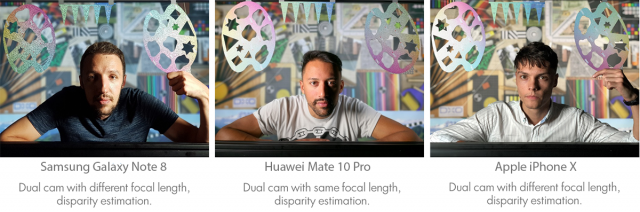 Modern smartphones use a variety of techniques for estimating depth and creating portrait-like effects