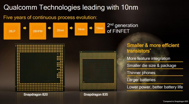 Qualcomm-10nm