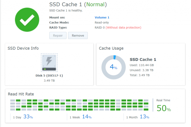 Sample data analyzing performance of SSD cache on a Synology NAS