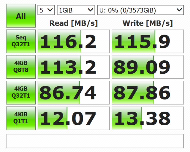 Synology 1Gbit 1-drive HDD 1GByte test