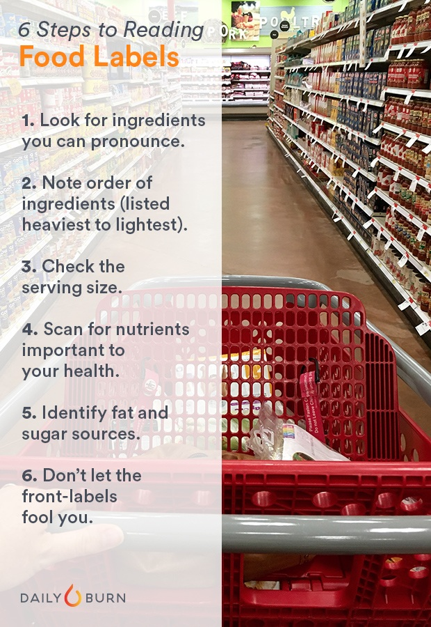 How to Read Nutrition Labels 6-Step Check List