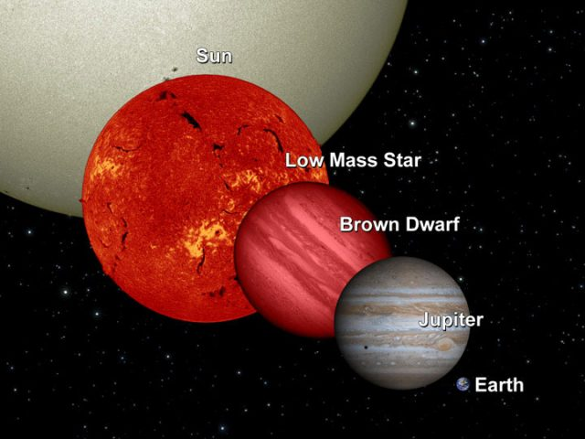 BrownDwarfComparison-pia12462