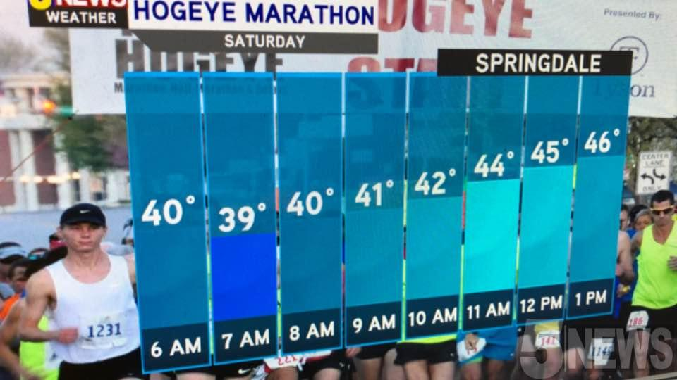 WATCH Hogeye Marathon Forecast