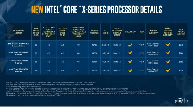 Intel-Core-X-Series-Pricing