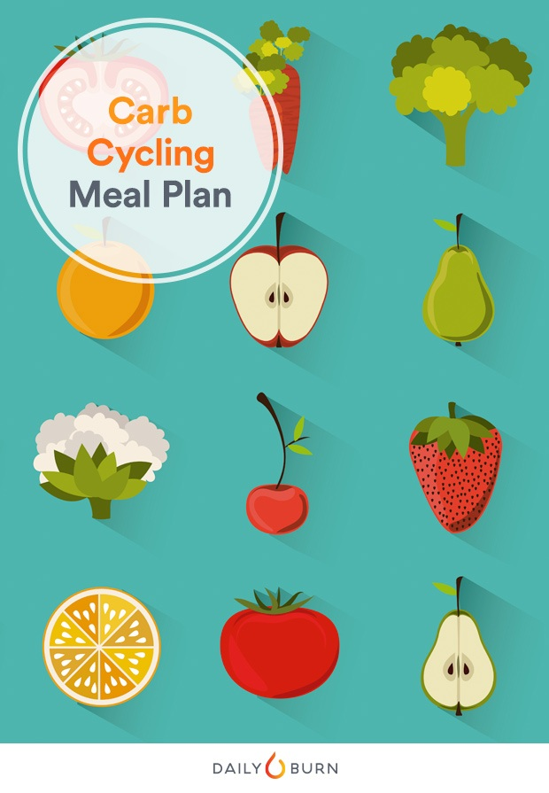 Carb Cycling: A Daily Meal Plan to Get Started