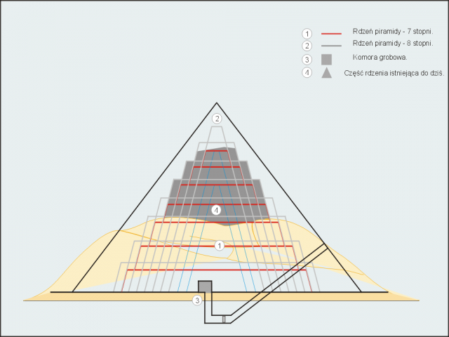 Pyramid_in_Medum