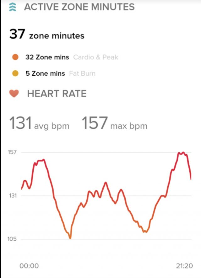 I find that my Fitbit Versa 2 does a good job of automatically detecting exercise and sports, as well as logging and displaying HR and Zones