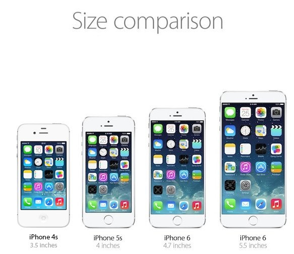 iPhone6-Comparison